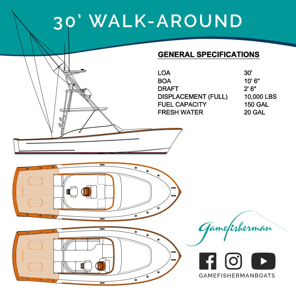 30' Walk Around Specs