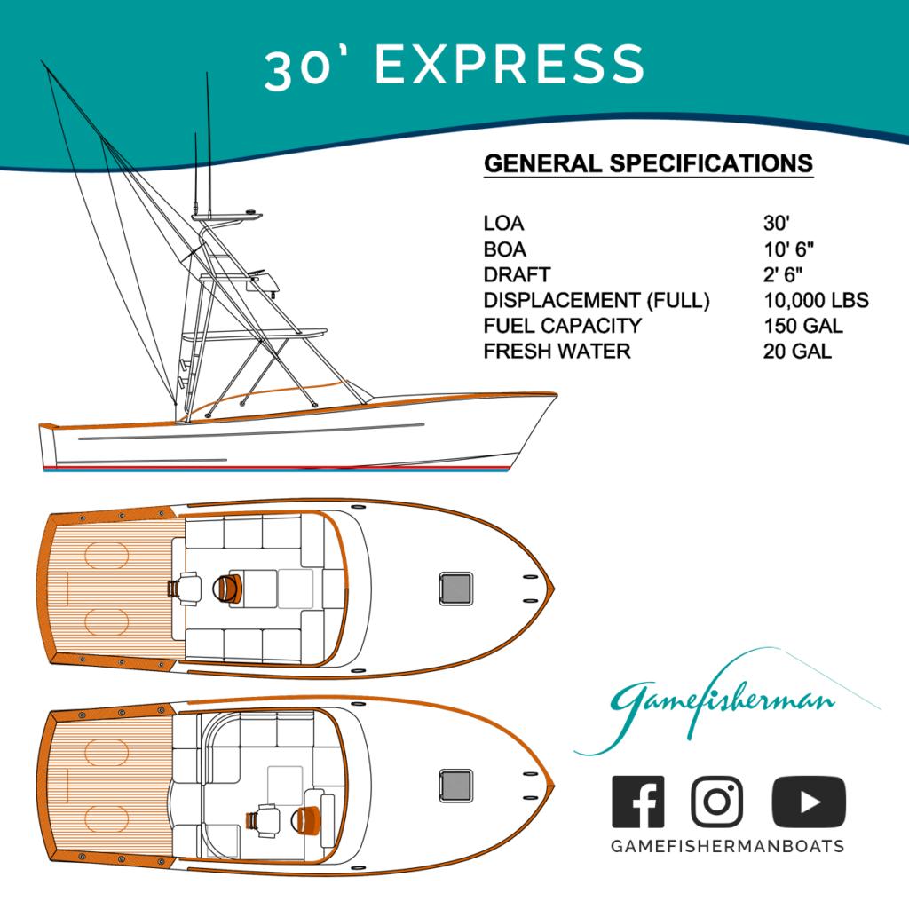 30' Express Specs
