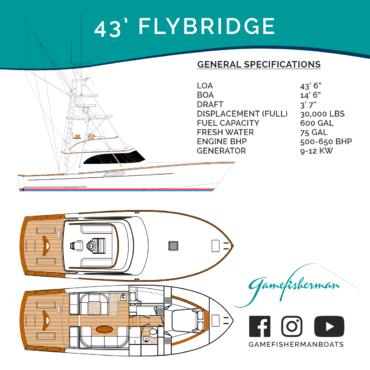 43' Flybridge