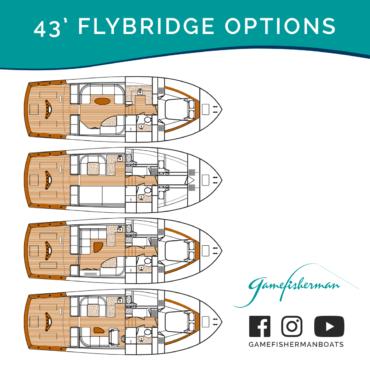 43' Flybridge Options