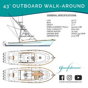 43' Outboard Walk-Around A