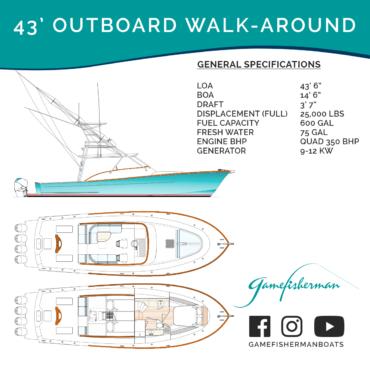 43' Outboard Walk-Around B