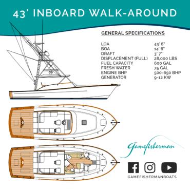 43' Inboard Walk-Around