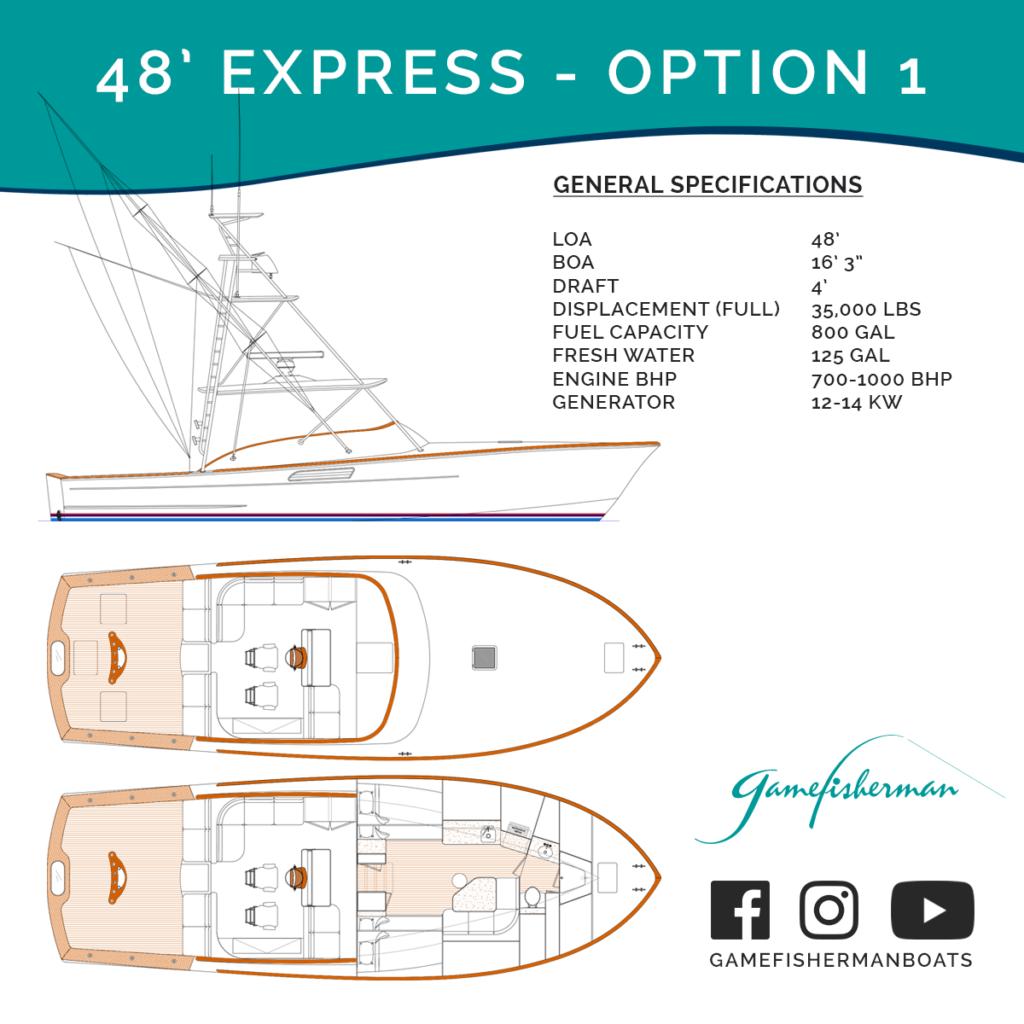48 Express - Option 1