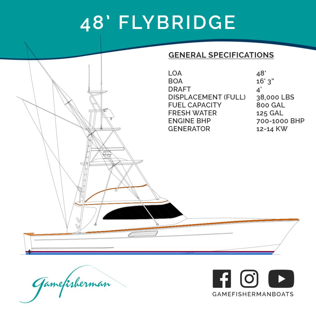48' Flybridge