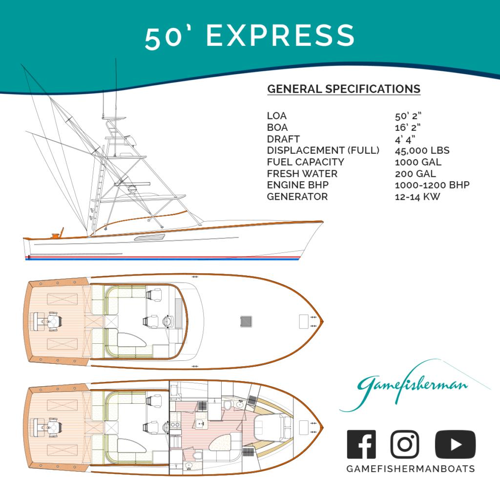 50' Express