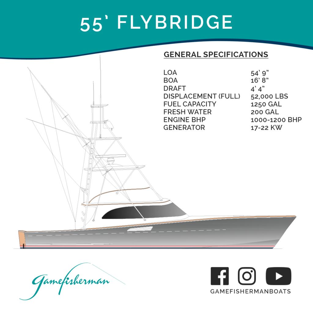 55' Flybridge